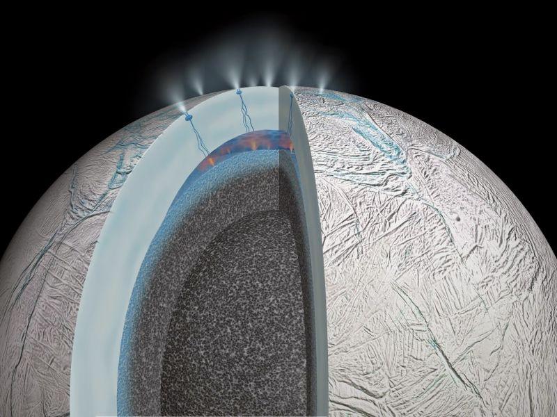 L'influenza che ha la gravità di Giove su satelliti come Europa è un elemento chiave